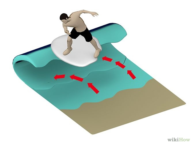 670px-Skimboard-on-a-Wave-Step-7-Version-2
